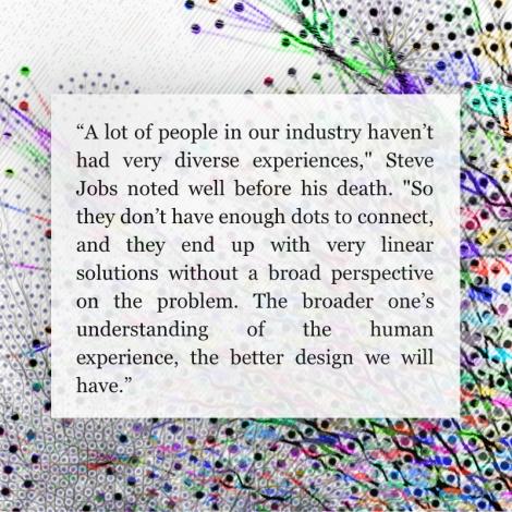 Diverse Experiences
