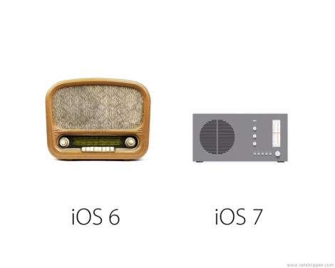 iOS 6 & iOS 7